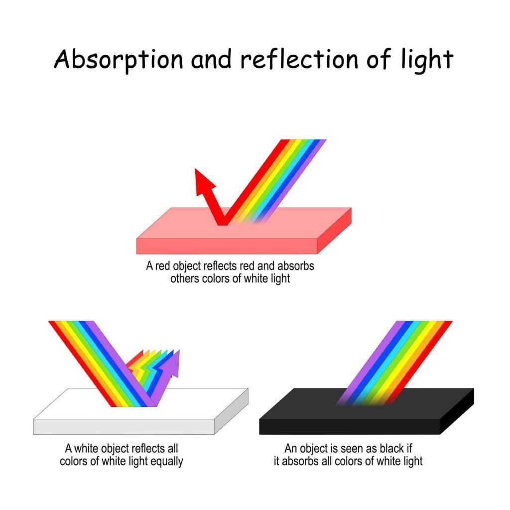 les avantages de la granulometrie diffraction laser