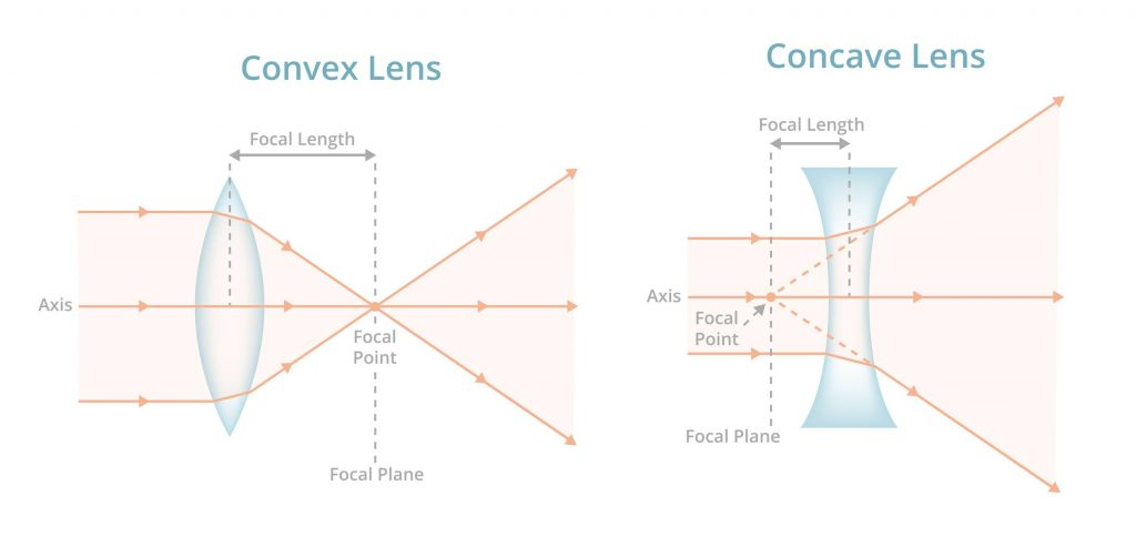 granulometrie laser